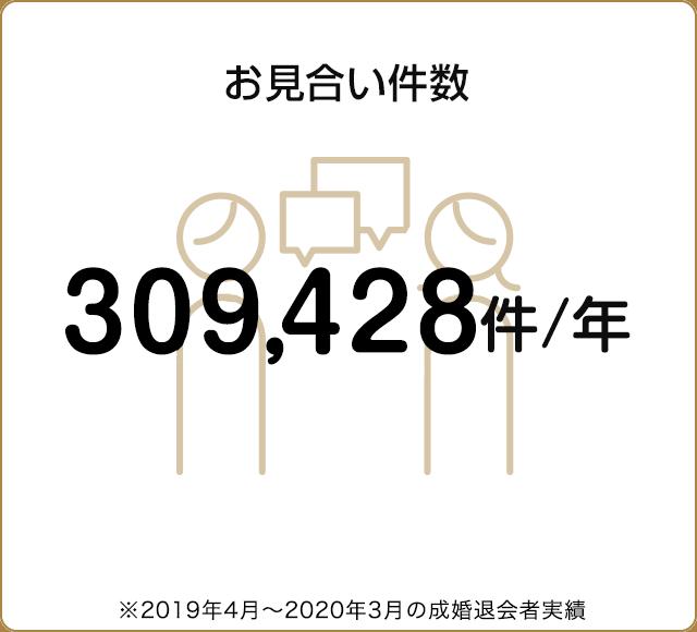 お見合い件数 353,168件/年